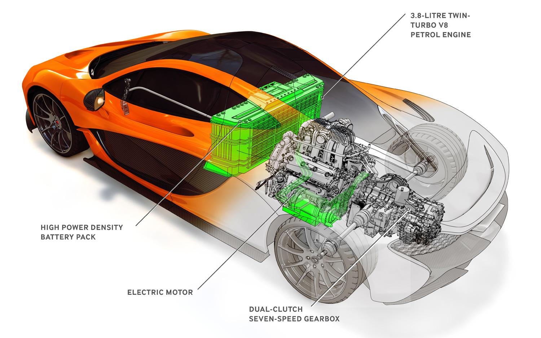 2014 McLaren P1 - Technical Cutaway